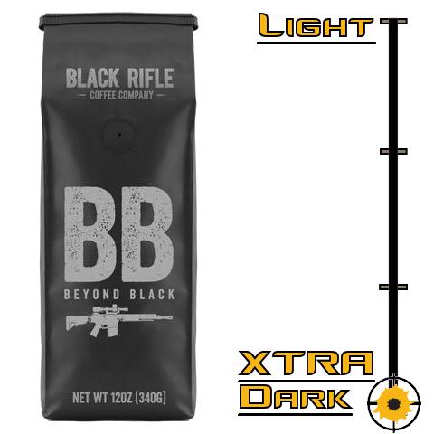 BB RoastMeter
