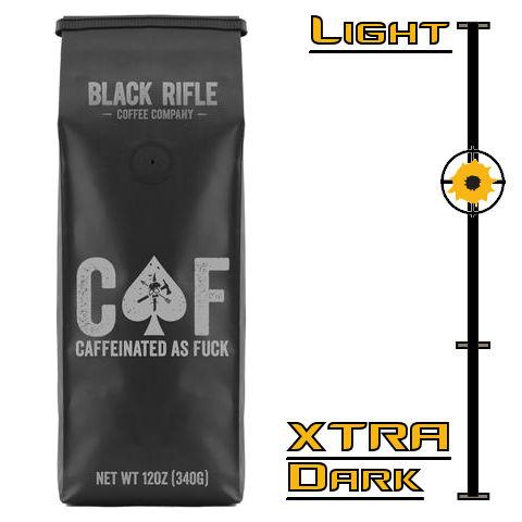CAF RoastMeter