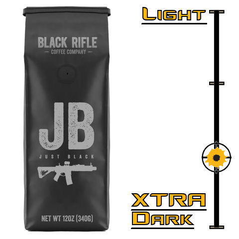 JB RoastMeter