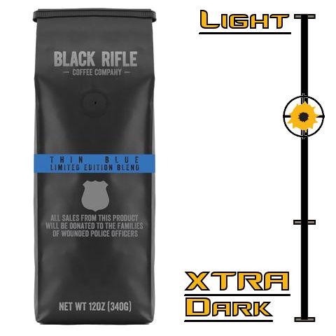 TBL RoastMeter