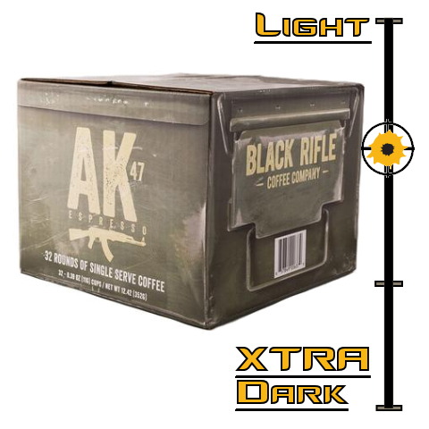 AK-47 Coffee Rounds - RoastMeter(32rd)
